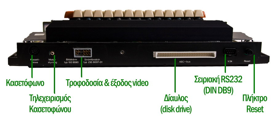 ABC80 ports